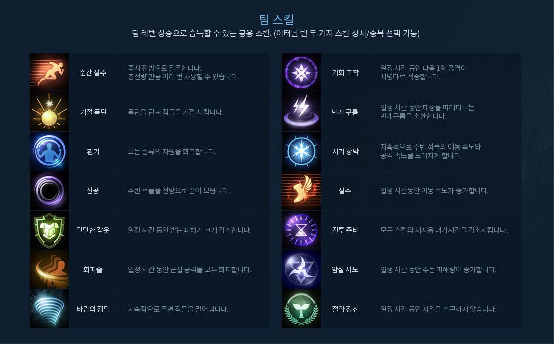 lineage_eternal_eternal-team-skills